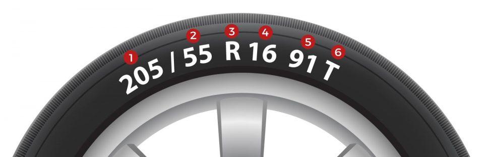 Reifen Information